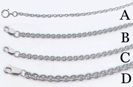 Sterling Silver Chains - Cable Chains