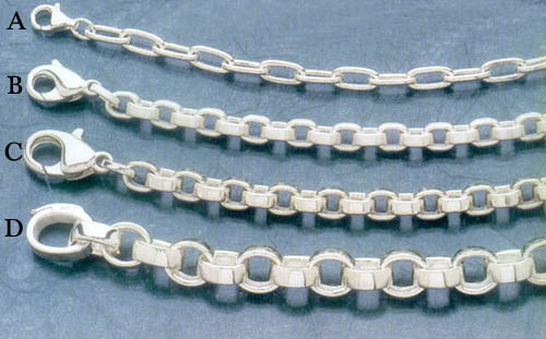 Sterling Silver Chains - Fashion Link Chains