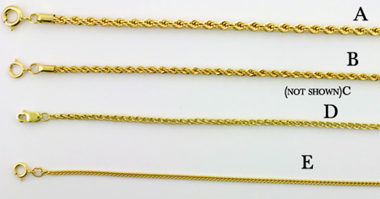 Sterling Silver Chains - Open Link Chains